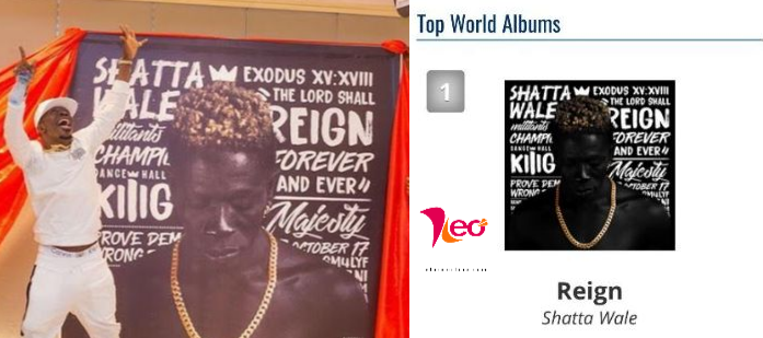 Dancehall artiste shatta wale   latest album entitled reign is really working some magic as the which was officially released on itunes  couple also tops top world albums chart few rh elormonline