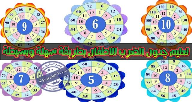 جدول الضرب كامل بالعربي والانجليزي مع اسهل الطرق لحفظه