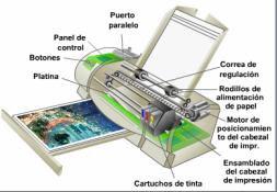 Gesti 211 N Comercial Y Telemercadeo En Contact Center