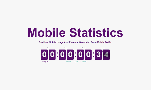 What Is Happening In Just 5 secs With Social Media Traffic From Mobiles