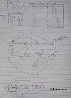 Materi bahasa automata dan konversi, pengertian, contoh soal NFA ekuivalen dengan DFA dan jawabannya, logika ekspresi