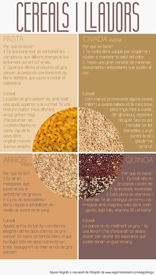 Cereals i llavors
