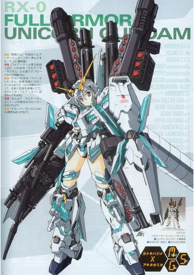 4k Girls Und Panzer Wallpaper Ms Girls Mobile Suit Gundam Uc Version Gundam Kits