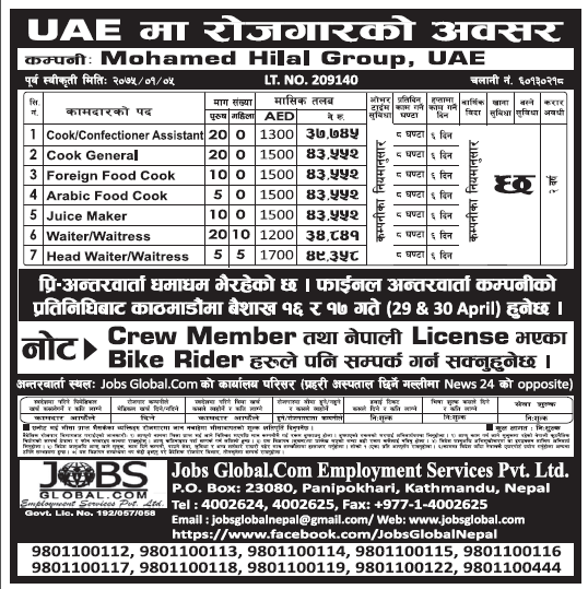 Jobs in UAE for Nepali, salary Rs 49,358