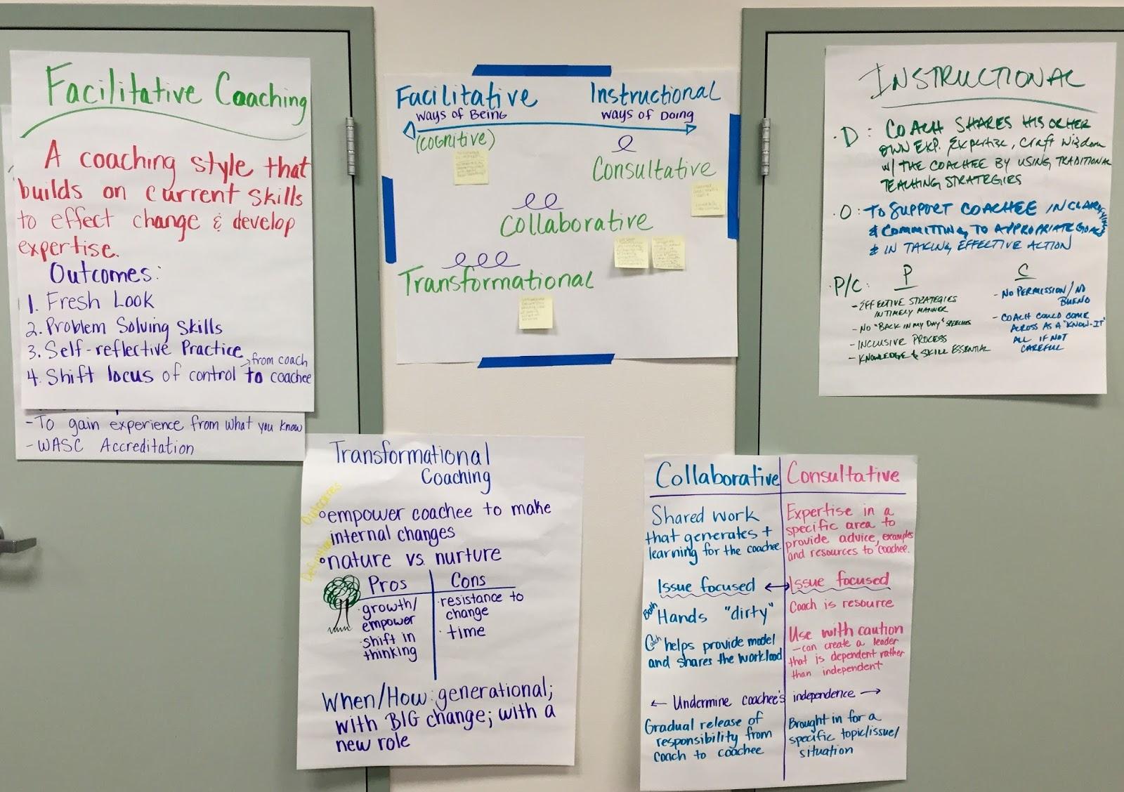 Instructional Coaching Basics The Positive Educator