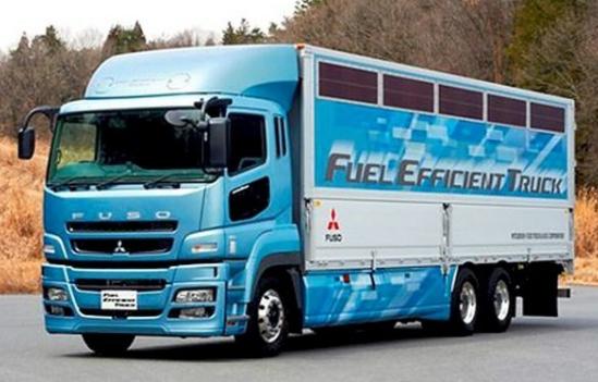 Specifications Truck Mitsubishi New FUSO FJ 2523 | Automotive World