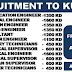 KUWAIT URGENT RECRUITMENT | MINISTRY OF ELECTRICITY & WATER