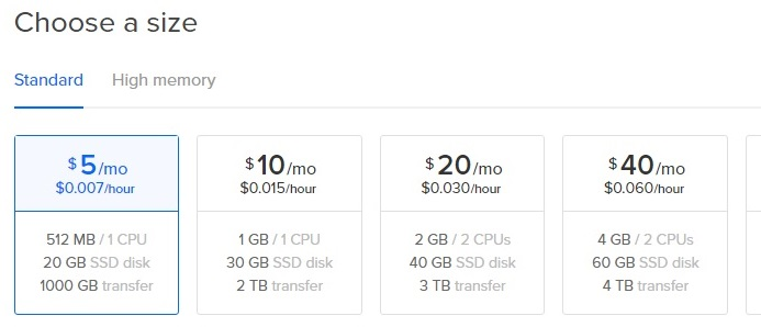 DigitalOcean Droplet Price