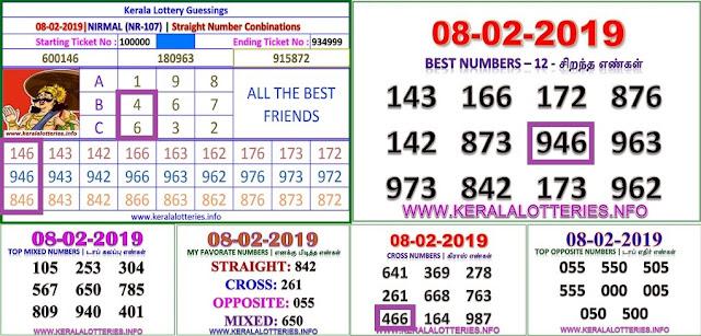 Nirmal NR-107 Kerala lottery abc guessing by keralalotteries.info