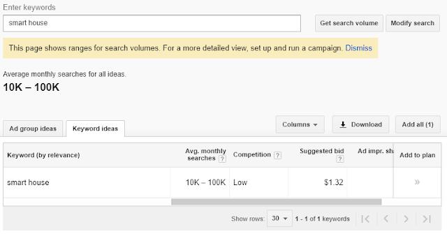 Rechercher des mots-clés sur Google Adword.