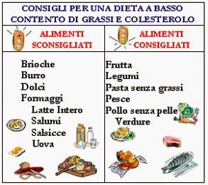 alimenti per dieta senza grassi