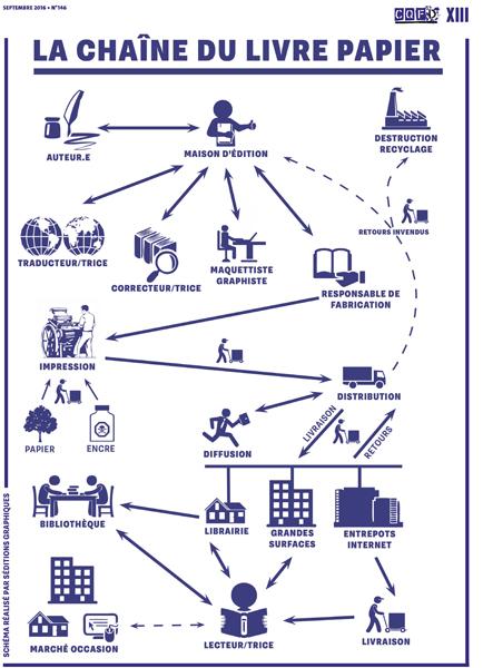 http://cqfd-journal.org/Enjeux-et-cartographies-de-la