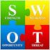 Contoh Analisis SWOT Pesantren