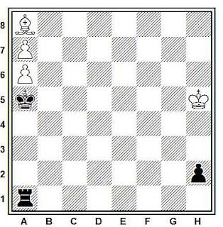 Problema ejercicio de ajedrez número 840: Estudio de J. Fritz (Svobodne Slovo, 1961)