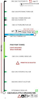 C&O Canal Towpath Trail Guide Route, Paw Paw WV & Little Orleans, MD