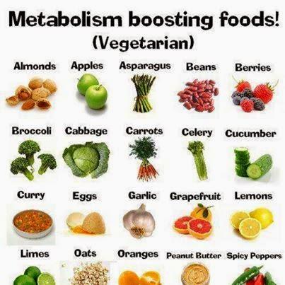 meal preparation on preponderancy gain vegetarian