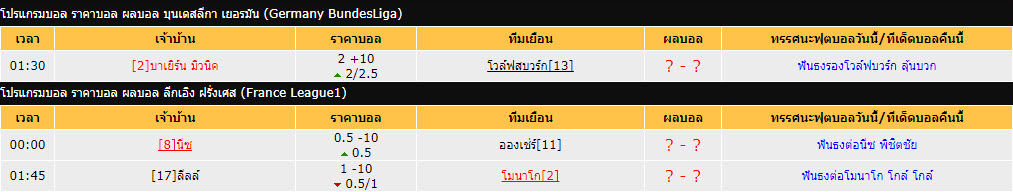 แทงบอลออนไลน์ วิเคราะห์บอล และ ทีเด็ด วันที่ 22 กันยายน 2560