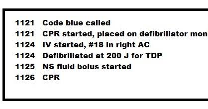 Float Nurse: Megacode Pulseless VF/VT Part 2
