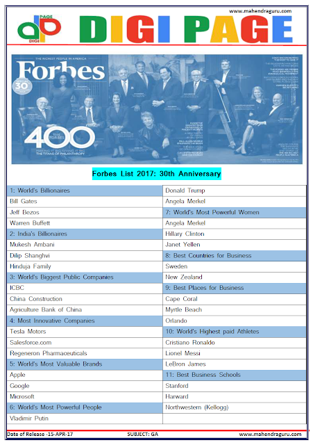 DP | FORBES LIST | 15 - APR - 17 | IMPORTANT FOR SBI PO
