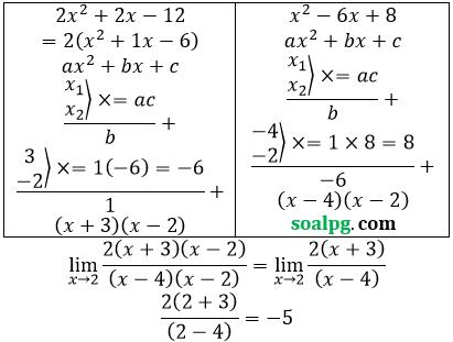 unbk matematika sma ips