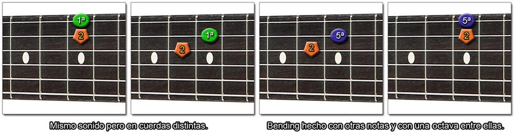 Bendings Manteniendo Pulsada una Nota Fija en Guitarra Eléctrica