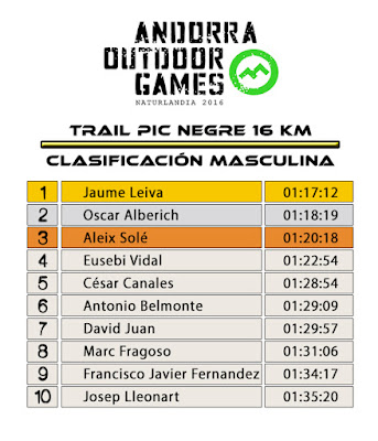 Clasificación Masculina - Trail Pic Negre 16K
