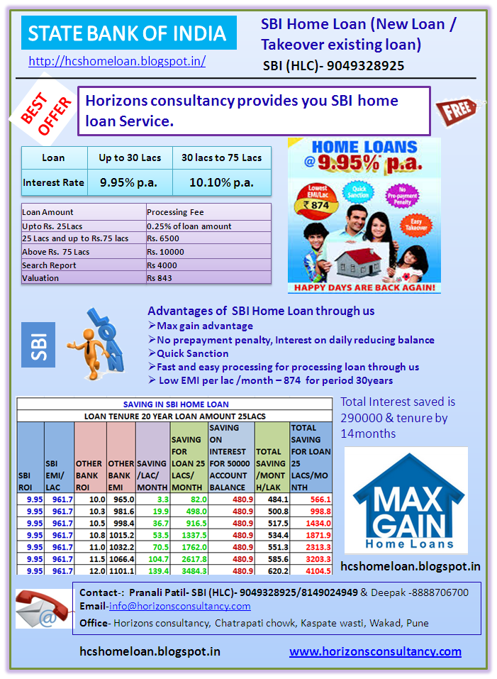 deposit extra money in sbi max gain account