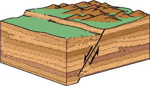 Struktur patahan dapat diketahui dengan menggunakan foto udara