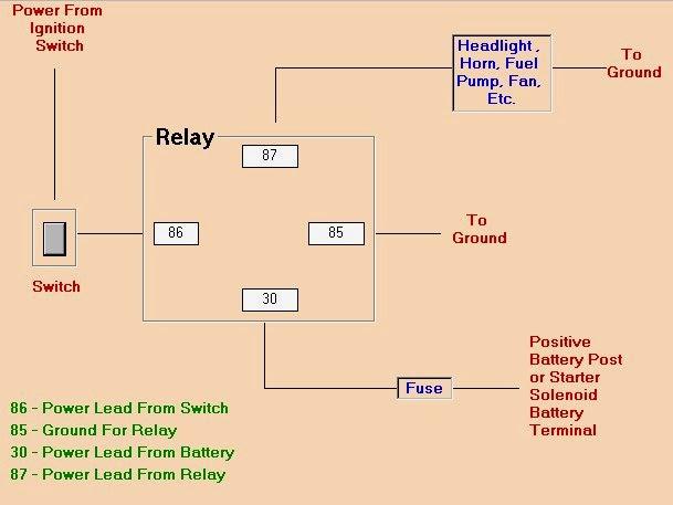 bmw r1100rt wiring diagram hes ecu coil or all three bm bikes bm