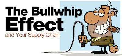 Hiệu ứng Bullwhip trong chuỗi cung ứng