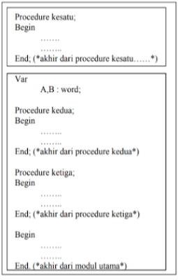 Function dan Procedure PASCAL