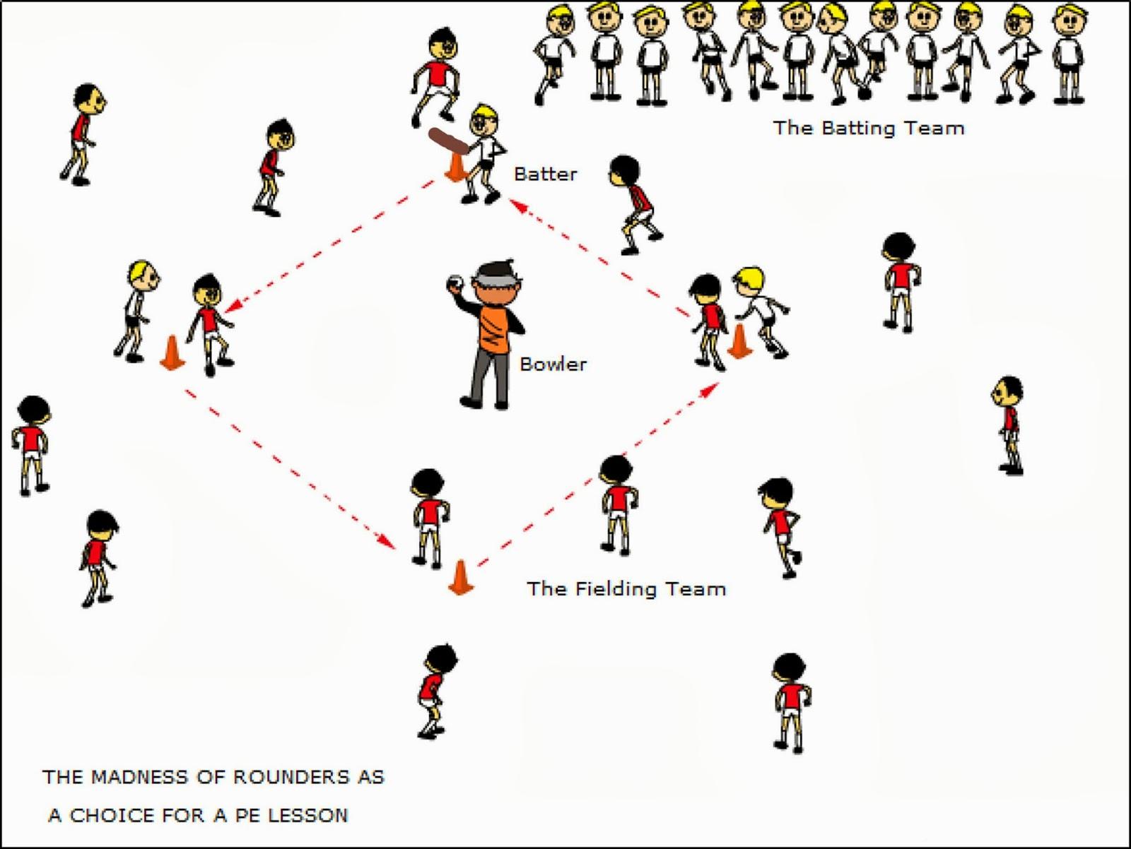 Malaguena En Londres Deportes Y Juegos De Inglaterra