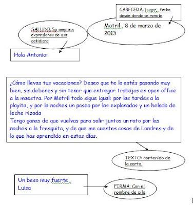 https://www.edu.xunta.es/espazoAbalar/sites/espazoAbalar/files/datos/1285590291/contido/index.html