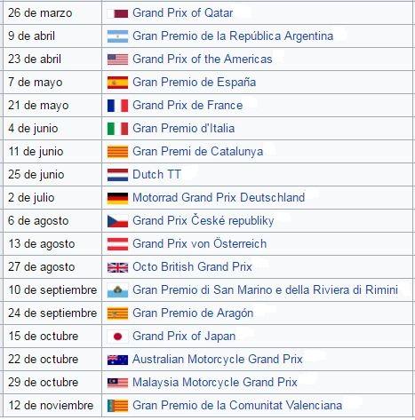 Calendario de MotoGP 2017. Calendario completo de MotoGP.