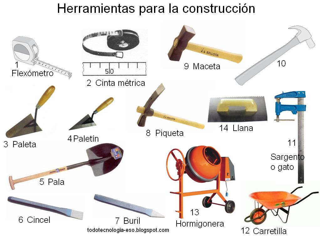 Tecnolog a e s o y tecnolog a industrial bachillerato for Casas de herramientas