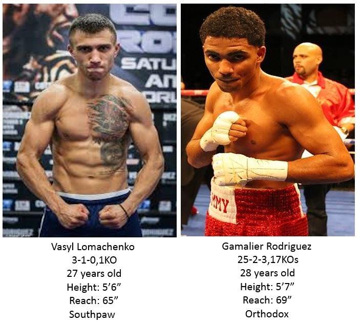 Vasyl Lomachenko and Gamalier Rodriguez