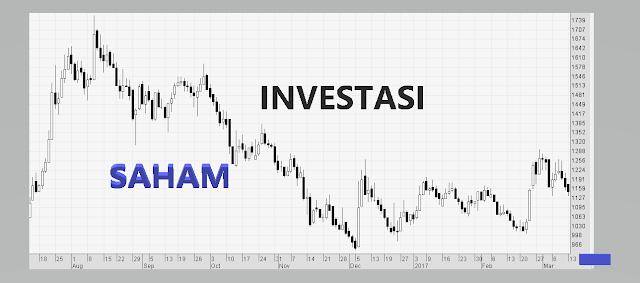 investasi saham agar menguntungkan