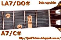 A7/C# acorde guitarra