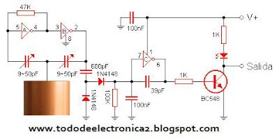 detector de proximidad por carga electrostáticas