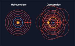 2 teori kosmos bumi - heliosentri - geosentris
