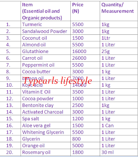 Current Market price for top selling Essential oil and Organic products in Nigeria2