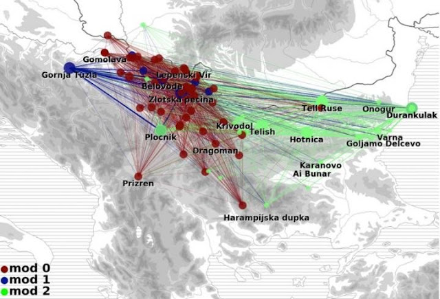 Identifying prehistoric social network dynamics in the Balkans with modern algorithms
