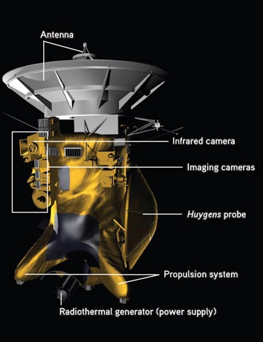 space probes and their parts - photo #15