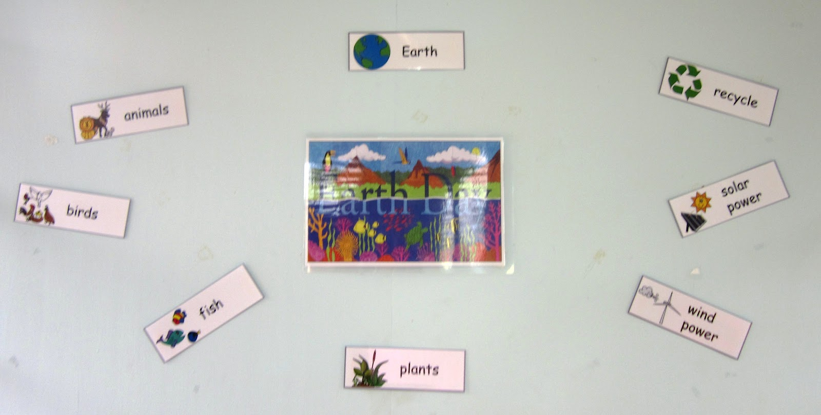 Nyla S Crafty Teaching Earth Day Words