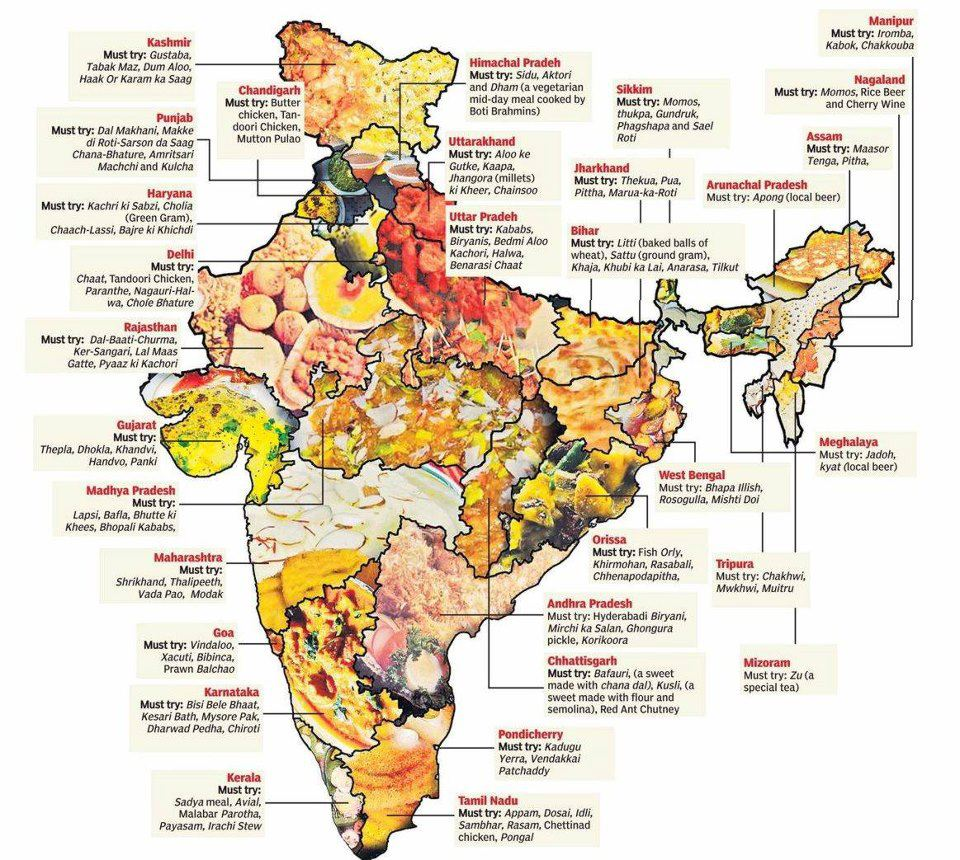 Country Kitchen Zomato: Orangekitchens: Mapping Food
