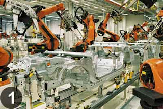 Manufacturing of Industrial Automation