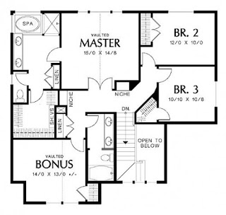 House Plans Ideas for New Family picture