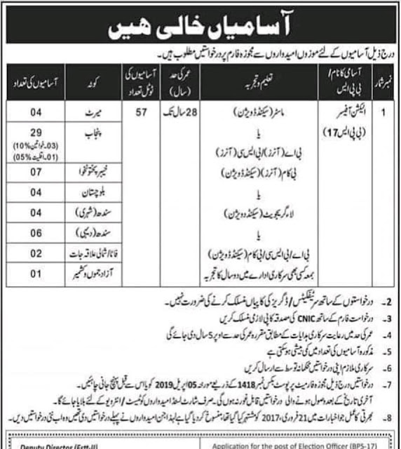 election commission of pakistan,election commission of pakistan jobs,election commission of pakistan jobs 2019,election commission,election commission pakistan,election commission jobs,election commission jobs 2019,ecp election commission of pakistan jobs,election commission of pakistan jobs form,ecp election commission of pakistan jobs 2019,election commission of pakistan new jobs 2019,pakistan