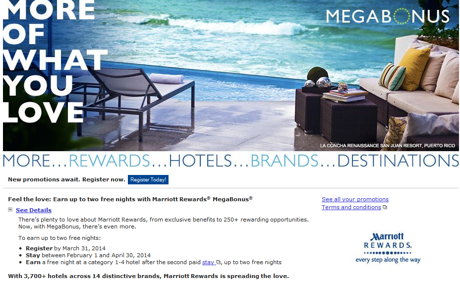 Marriott Rewards MegaBonus 2014
