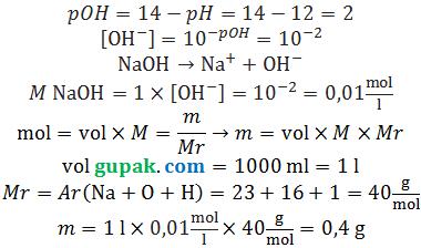 massa diketahui ph basa kuat